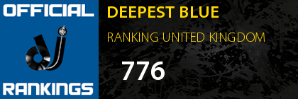 DEEPEST BLUE RANKING UNITED KINGDOM