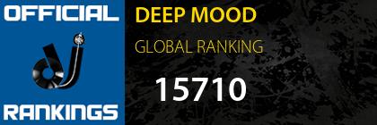 DEEP MOOD GLOBAL RANKING