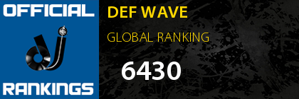 DEF WAVE GLOBAL RANKING