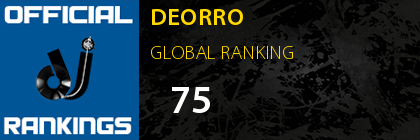 DEORRO GLOBAL RANKING