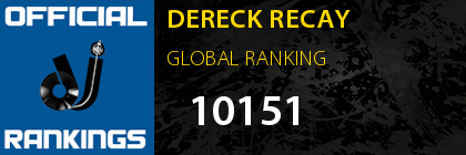 DERECK RECAY GLOBAL RANKING