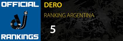 DERO RANKING ARGENTINA