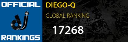 DIEGO-Q GLOBAL RANKING