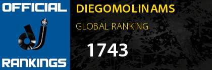 DIEGOMOLINAMS GLOBAL RANKING