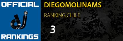 DIEGOMOLINAMS RANKING CHILE