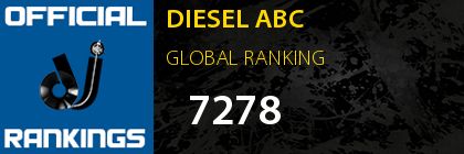 DIESEL ABC GLOBAL RANKING