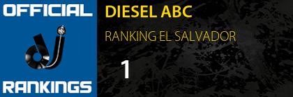 DIESEL ABC RANKING EL SALVADOR