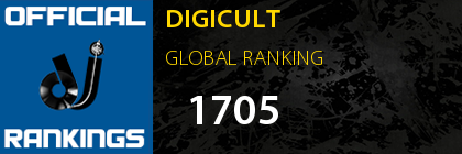 DIGICULT GLOBAL RANKING