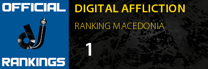 DIGITAL AFFLICTION RANKING MACEDONIA