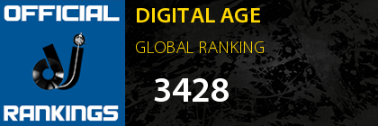 DIGITAL AGE GLOBAL RANKING