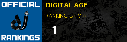 DIGITAL AGE RANKING LATVIA