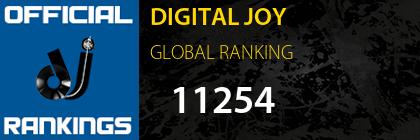 DIGITAL JOY GLOBAL RANKING