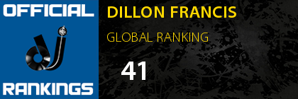 DILLON FRANCIS GLOBAL RANKING