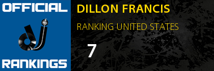 DILLON FRANCIS RANKING UNITED STATES