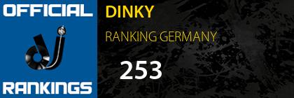 DINKY RANKING GERMANY