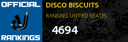 DISCO BISCUITS RANKING UNITED STATES