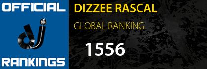 DIZZEE RASCAL GLOBAL RANKING