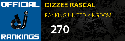 DIZZEE RASCAL RANKING UNITED KINGDOM