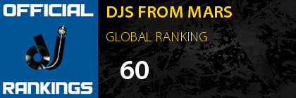 DJS FROM MARS GLOBAL RANKING