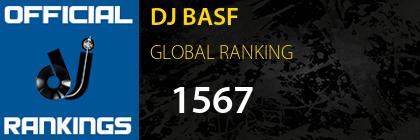 DJ BASF GLOBAL RANKING