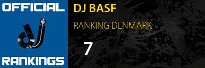 DJ BASF RANKING DENMARK