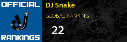 DJ Snake GLOBAL RANKING