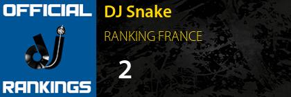 DJ Snake RANKING FRANCE