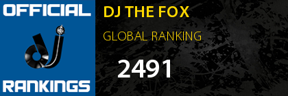 DJ THE FOX GLOBAL RANKING