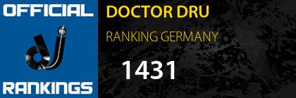 DOCTOR DRU RANKING GERMANY