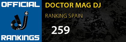 DOCTOR MAG DJ RANKING SPAIN