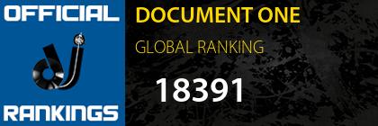 DOCUMENT ONE GLOBAL RANKING