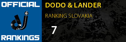 DODO & LANDER RANKING SLOVAKIA