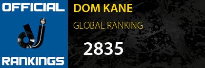 DOM KANE GLOBAL RANKING