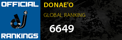 DONAE'O GLOBAL RANKING