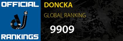 DONCKA GLOBAL RANKING