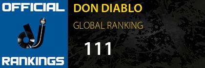 DON DIABLO GLOBAL RANKING