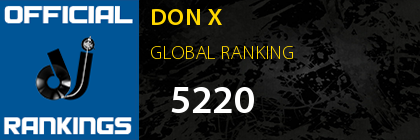 DON X GLOBAL RANKING