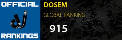 DOSEM GLOBAL RANKING