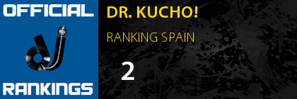 DR. KUCHO! RANKING SPAIN