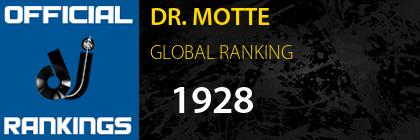 DR. MOTTE GLOBAL RANKING