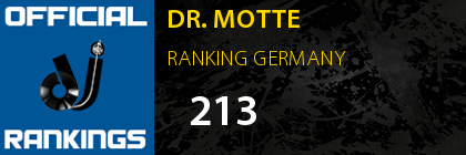 DR. MOTTE RANKING GERMANY