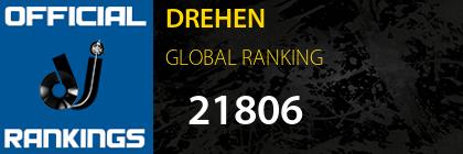 DREHEN GLOBAL RANKING
