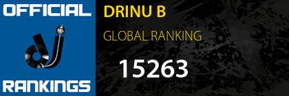 DRINU B GLOBAL RANKING