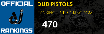 DUB PISTOLS RANKING UNITED KINGDOM