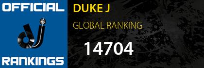 DUKE J GLOBAL RANKING