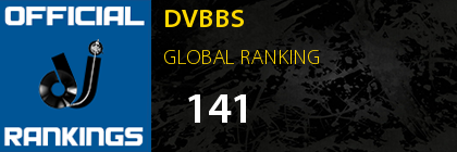 DVBBS GLOBAL RANKING