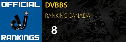 DVBBS RANKING CANADA