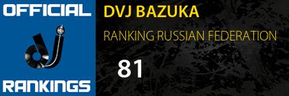 DVJ BAZUKA RANKING RUSSIAN FEDERATION