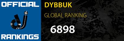 DYBBUK GLOBAL RANKING