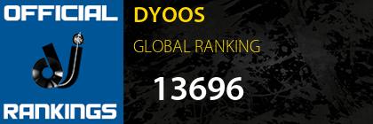DYOOS GLOBAL RANKING